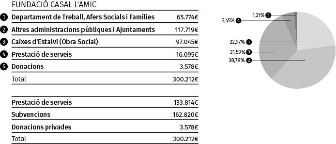 FCA_FINANÇAMENT